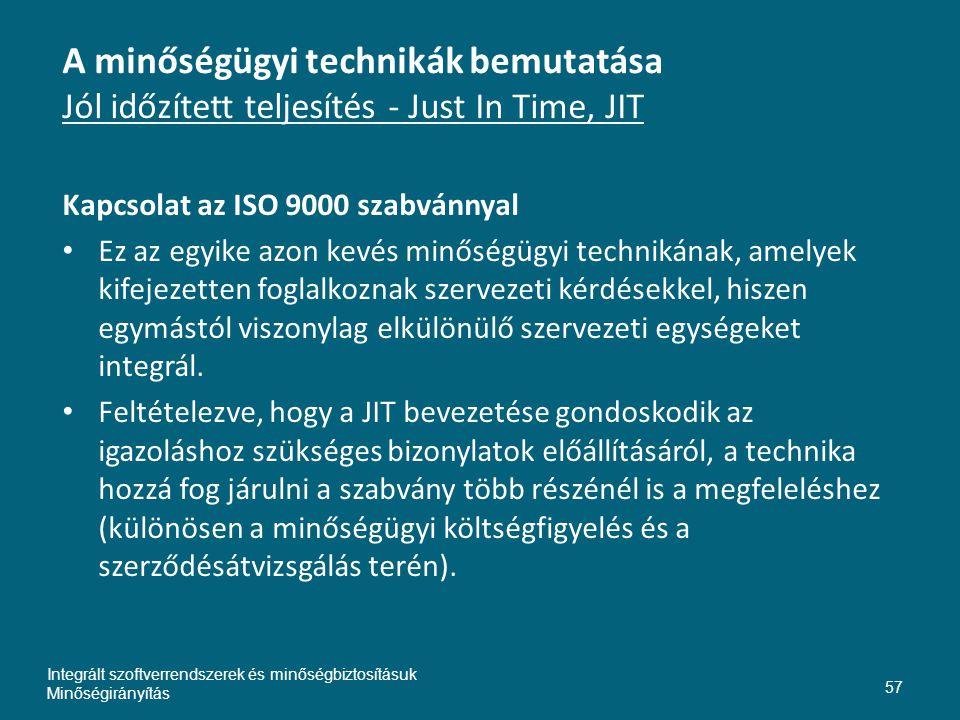 Inte A minőségügyi technikák bemutatása Jól időzített teljesítés - Just In Time, JIT. Kapcsolat az ISO 9000 szabvánnyal.
