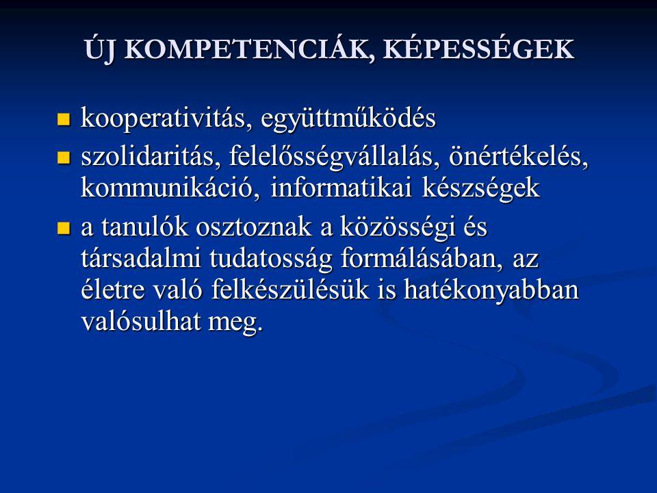ÚJ KOMPETENCIÁK, KÉPESSÉGEK