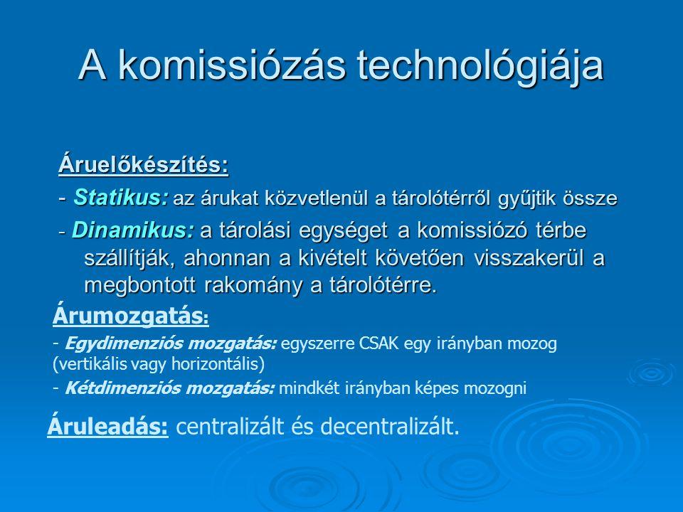 A komissiózás technológiája