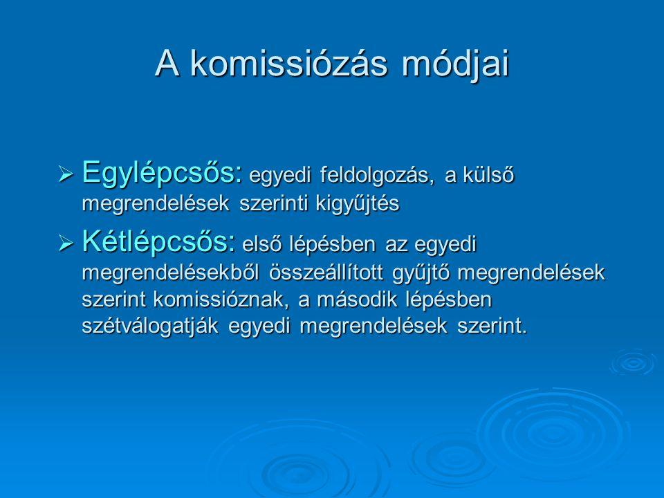 A komissiózás módjai Egylépcsős: egyedi feldolgozás, a külső megrendelések szerinti kigyűjtés.