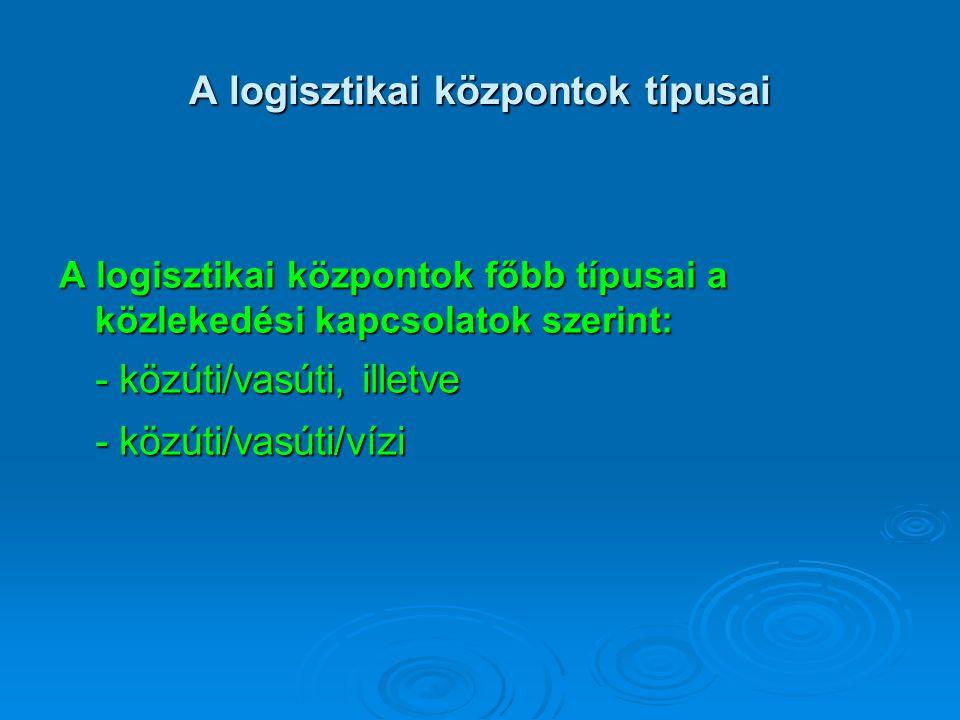 A logisztikai központok típusai
