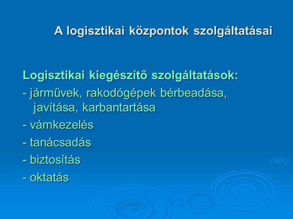 A logisztikai központok szolgáltatásai