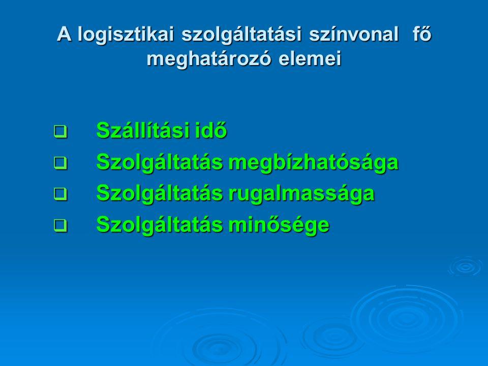 A logisztikai szolgáltatási színvonal fő meghatározó elemei