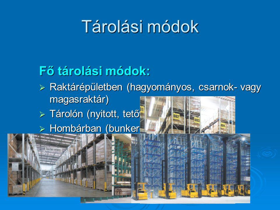 Tárolási módok Fő tárolási módok: