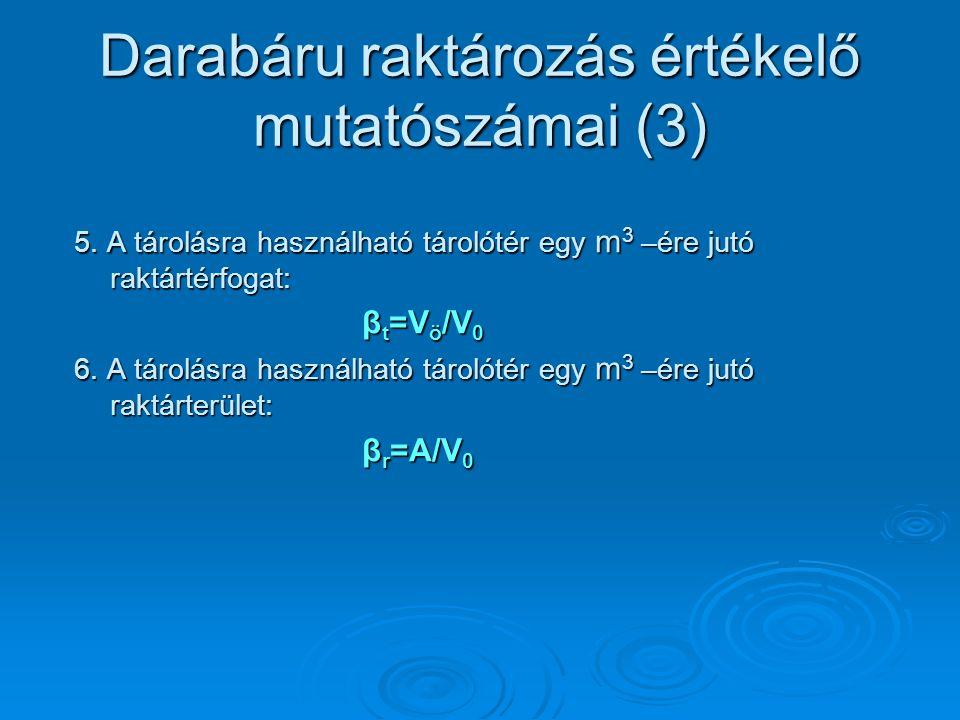 Darabáru raktározás értékelő mutatószámai (3)