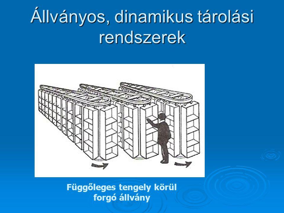 Állványos, dinamikus tárolási rendszerek