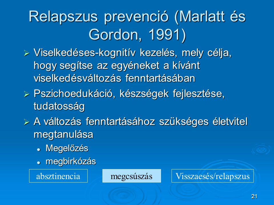 Relapszus prevenció (Marlatt és Gordon, 1991)