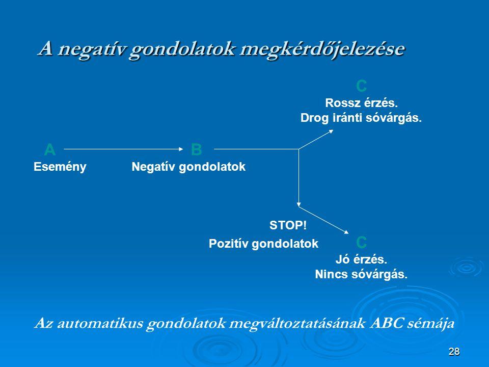 A negatív gondolatok megkérdőjelezése