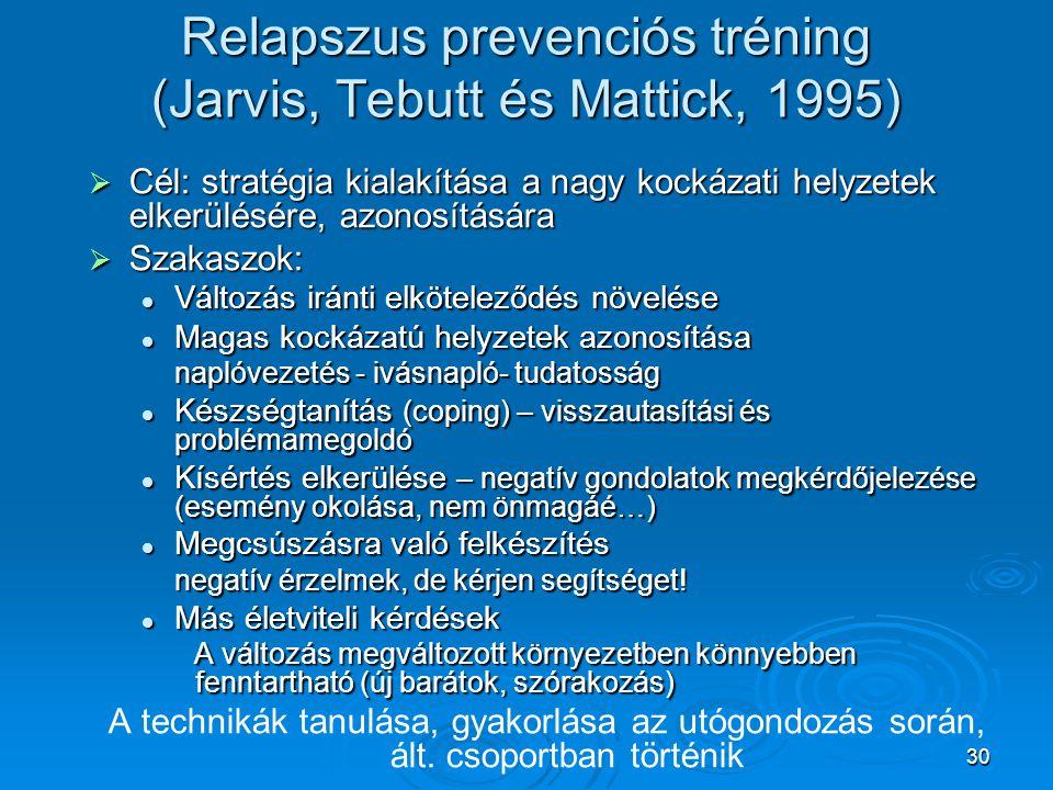 Relapszus prevenciós tréning (Jarvis, Tebutt és Mattick, 1995)