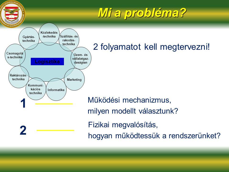 1 2 Mi a probléma 2 folyamatot kell megtervezni!