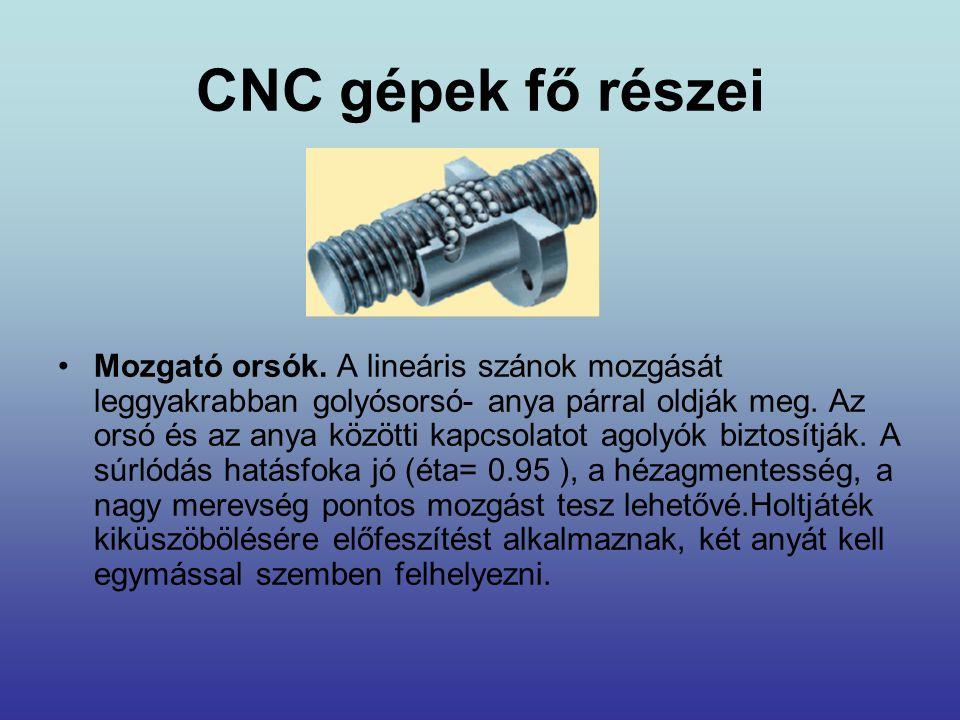 CNC gépek fő részei
