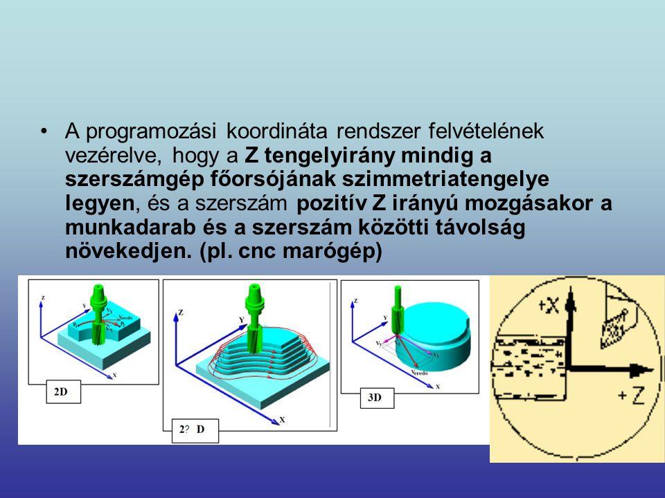 A programozási koordináta rendszer felvételének vezérelve, hogy a Z tengelyirány mindig a szerszámgép főorsójának szimmetriatengelye legyen, és a szerszám pozitív Z irányú mozgásakor a munkadarab és a szerszám közötti távolság növekedjen.
