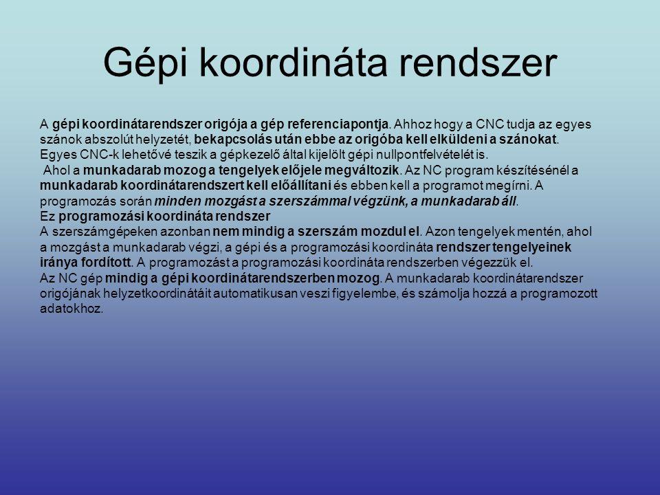 Gépi koordináta rendszer