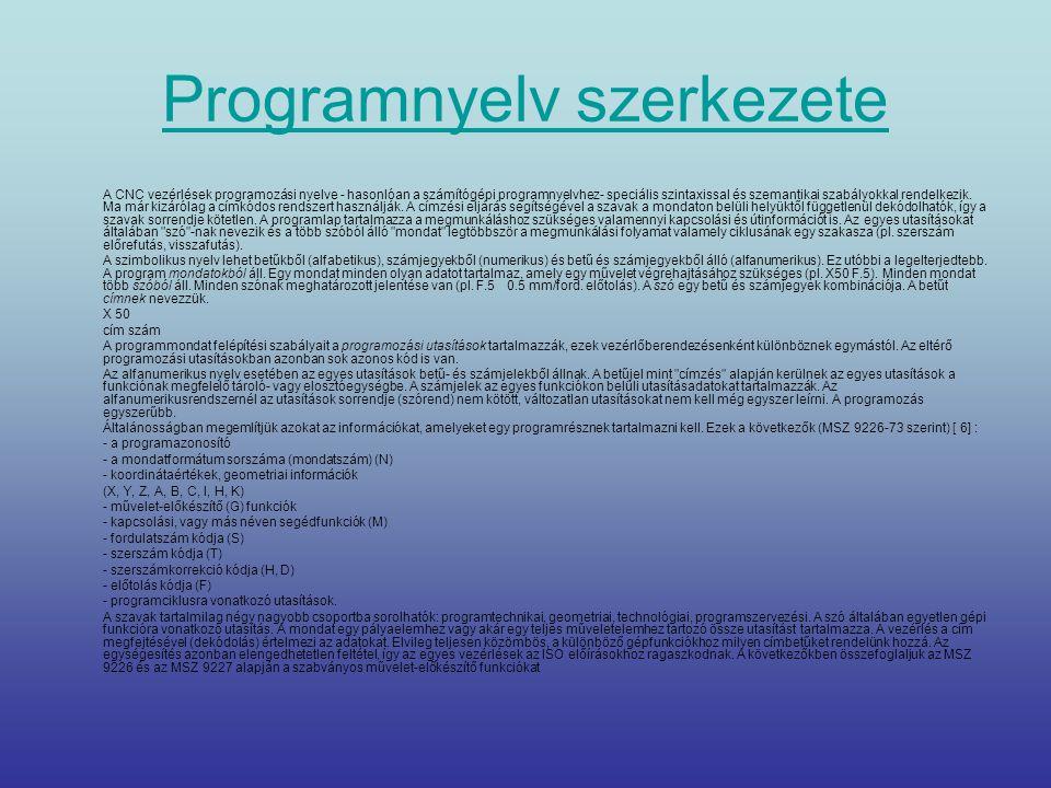 Programnyelv szerkezete