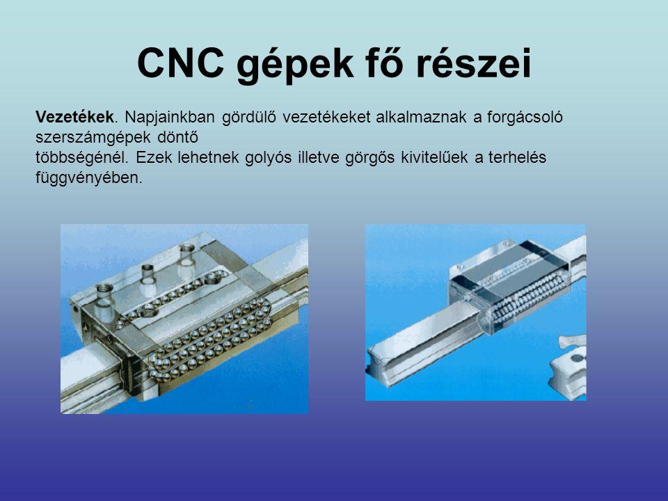 CNC gépek fő részei Vezetékek. Napjainkban gördülő vezetékeket alkalmaznak a forgácsoló szerszámgépek döntő.
