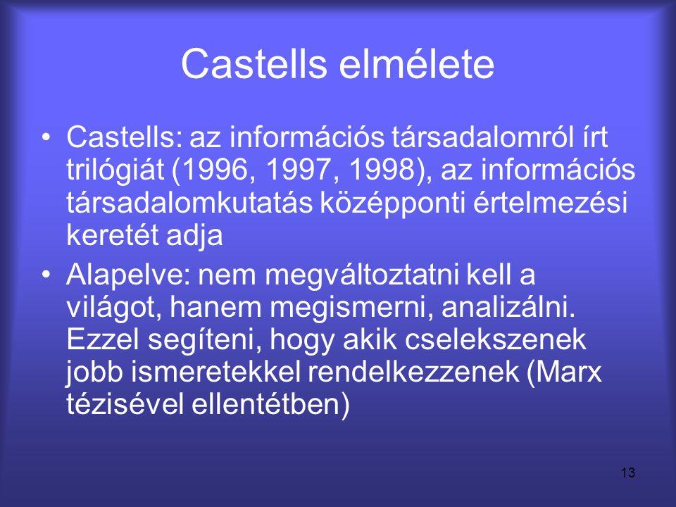 Castells elmélete