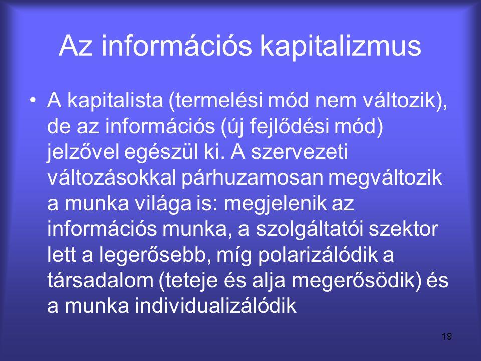 Az információs kapitalizmus