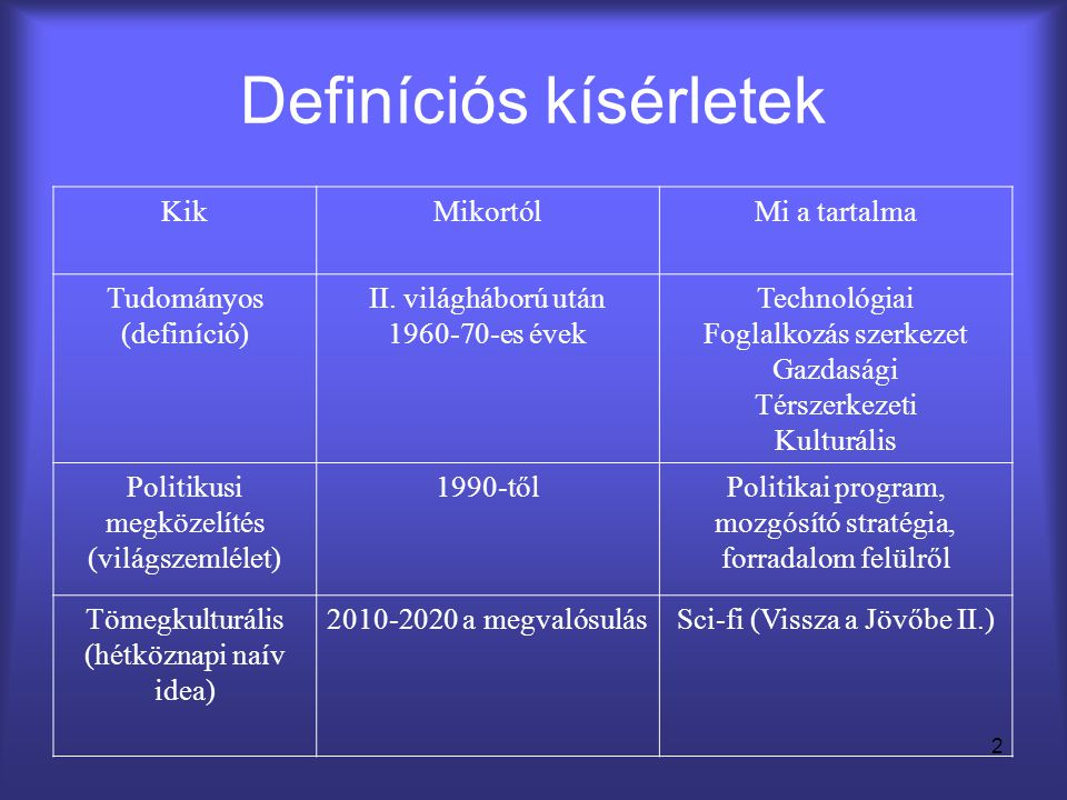 Definíciós kísérletek