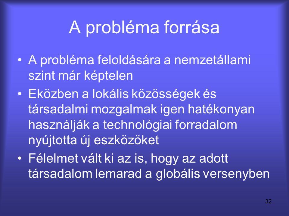 A probléma forrása A probléma feloldására a nemzetállami szint már képtelen.