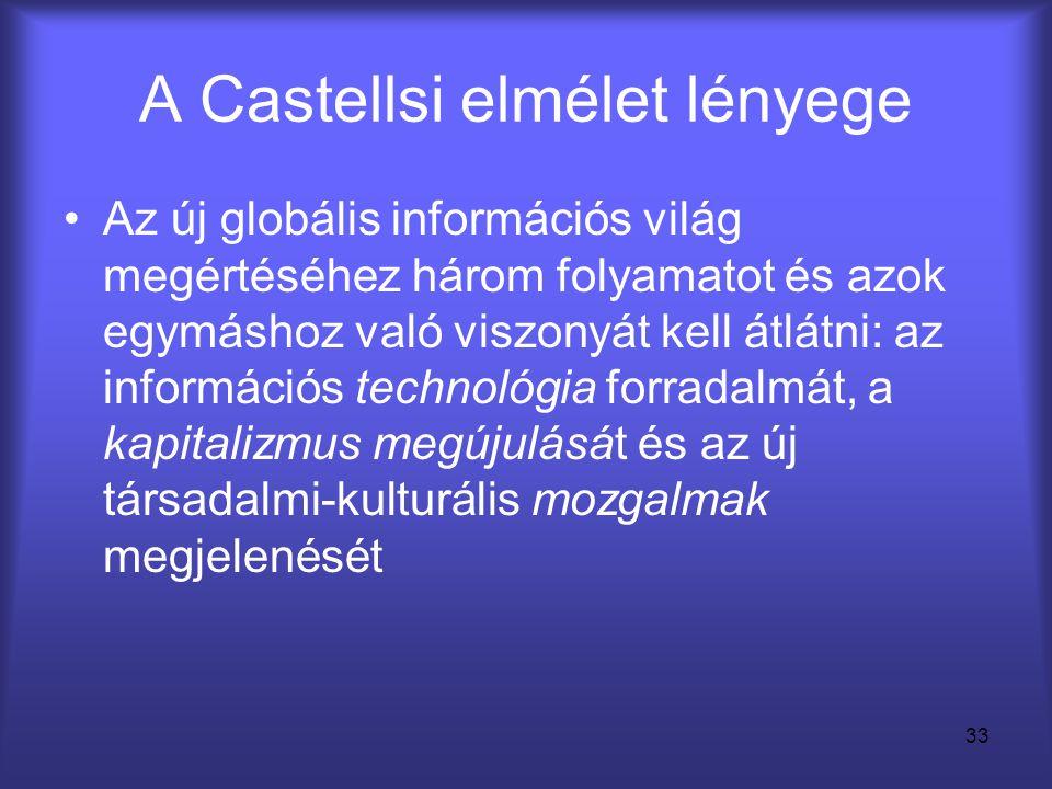 A Castellsi elmélet lényege