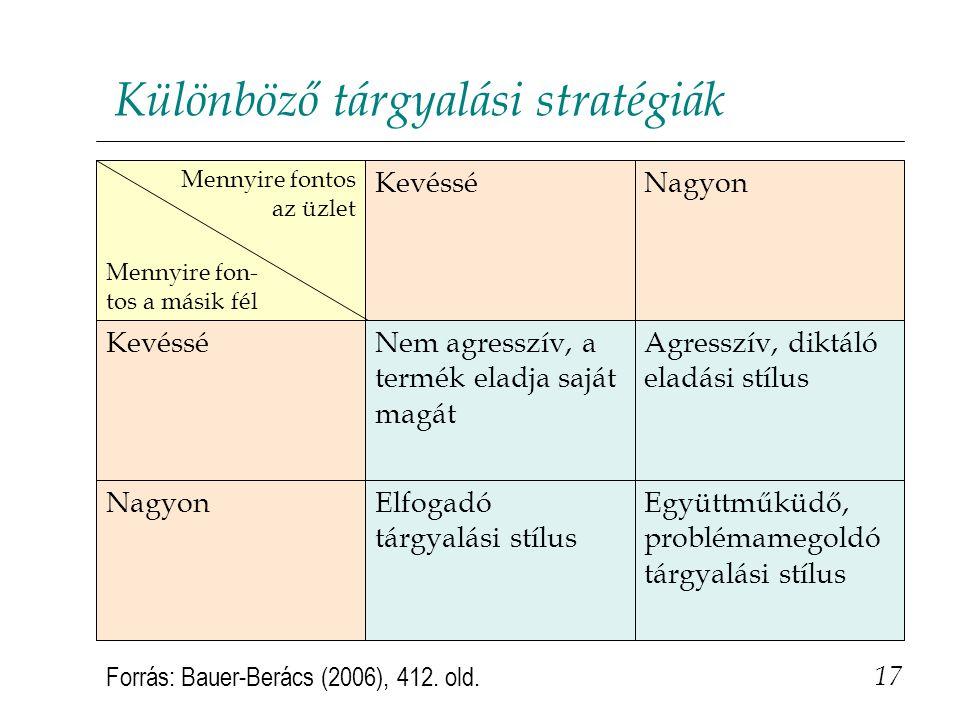 Különböző tárgyalási stratégiák