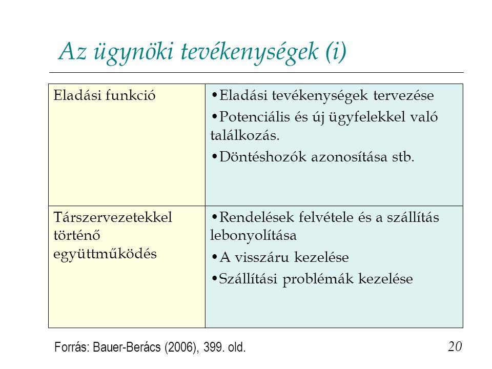 Az ügynöki tevékenységek (i)