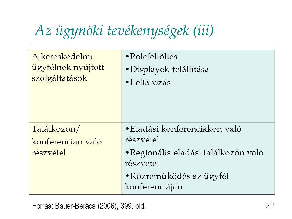 Az ügynöki tevékenységek (iii)
