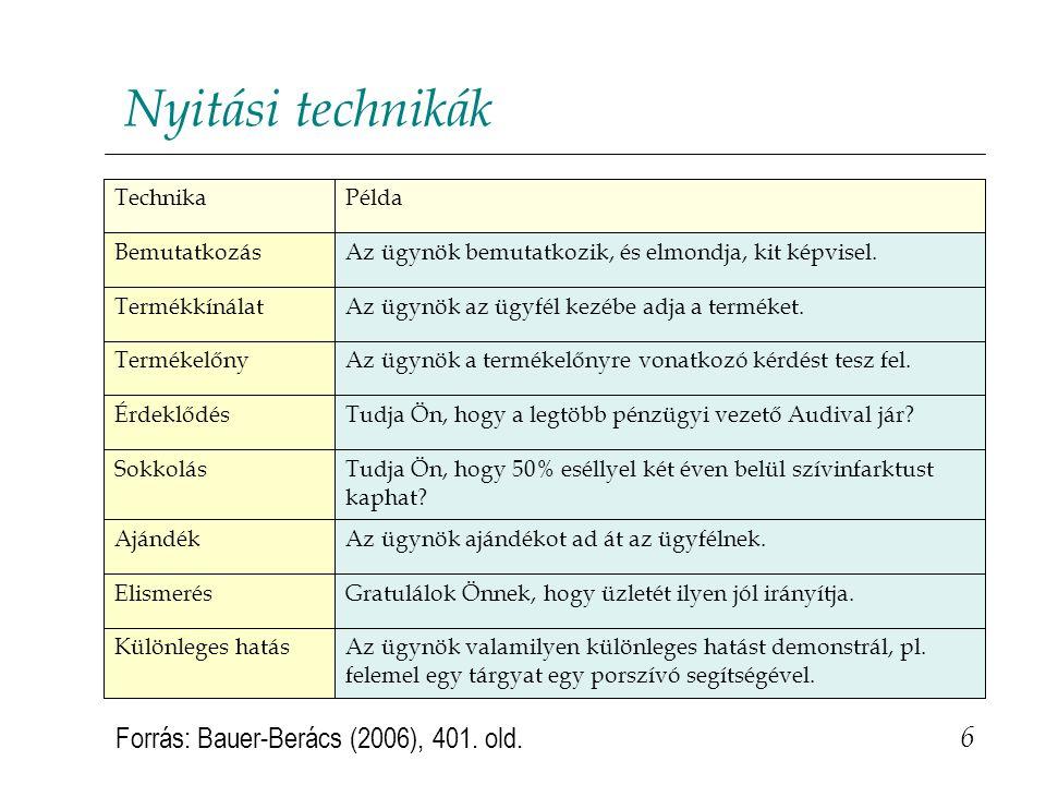 Nyitási technikák Forrás: Bauer-Berács (2006), 401. old. 6 Technika