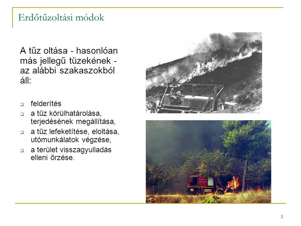 Erdőtűzoltási módok A tűz oltása - hasonlóan más jellegű tüzekének - az alábbi szakaszokból áll: felderítés.
