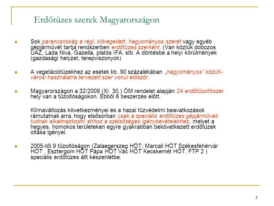 Erdőtüzes szerek Magyarországon