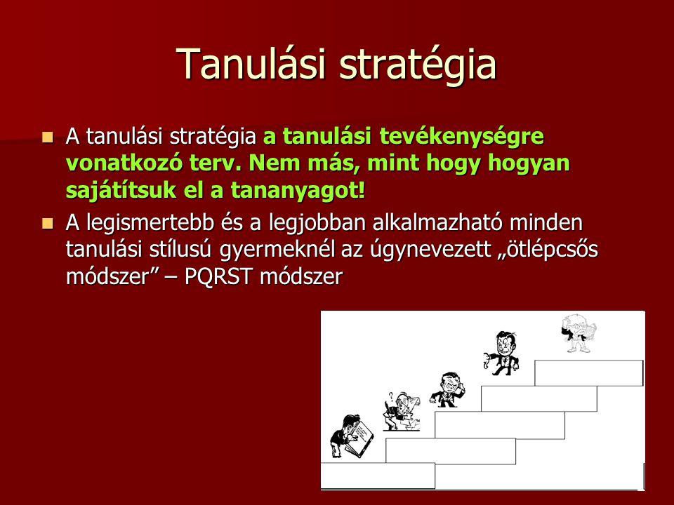 Tanulási stratégia A tanulási stratégia a tanulási tevékenységre vonatkozó terv. Nem más, mint hogy hogyan sajátítsuk el a tananyagot!