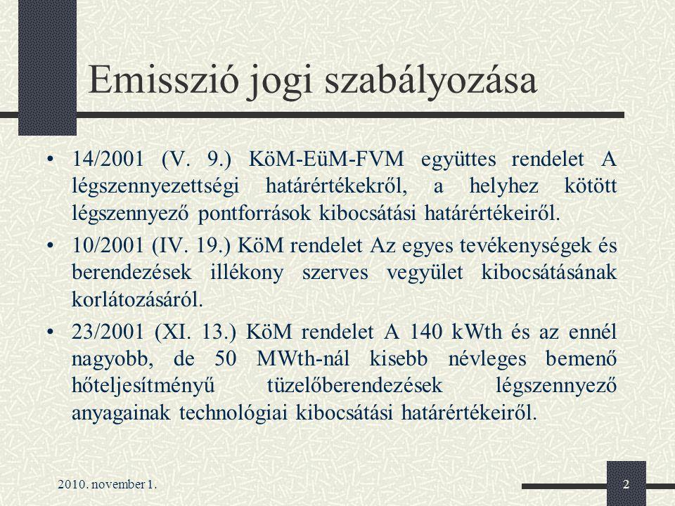 Emisszió jogi szabályozása