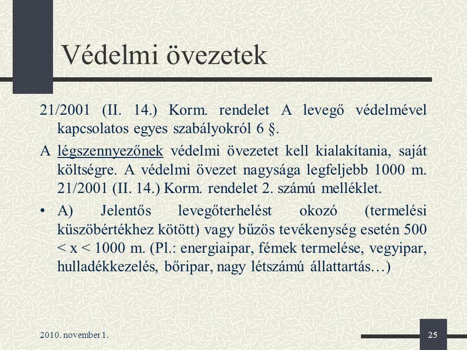 Védelmi övezetek 21/2001 (II. 14.) Korm. rendelet A levegő védelmével kapcsolatos egyes szabályokról 6 §.
