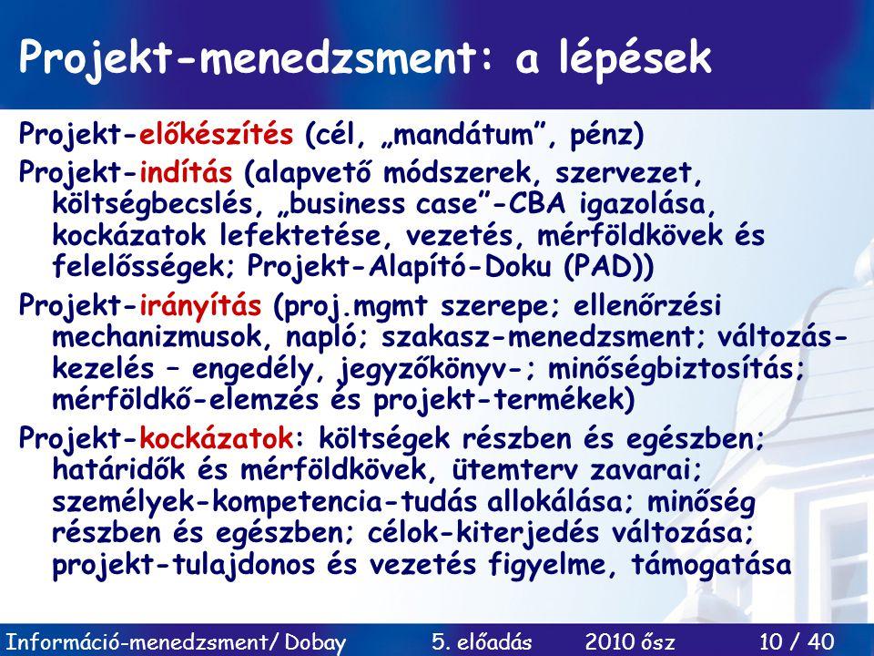 Projekt-menedzsment: a lépések
