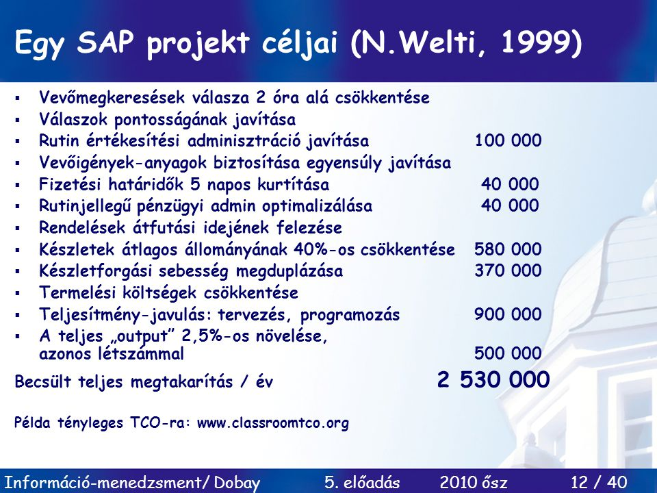 Egy SAP projekt céljai (N.Welti, 1999)