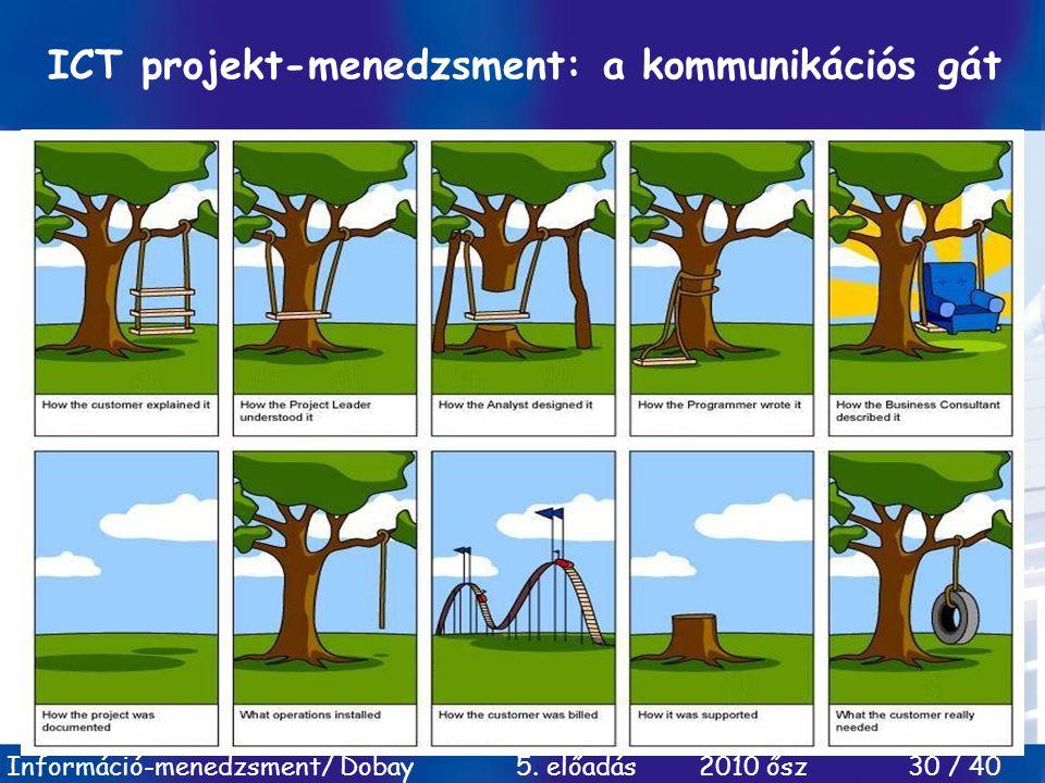 ICT projekt-menedzsment: a kommunikációs gát