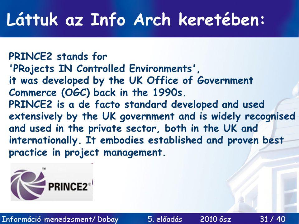 Láttuk az Info Arch keretében: