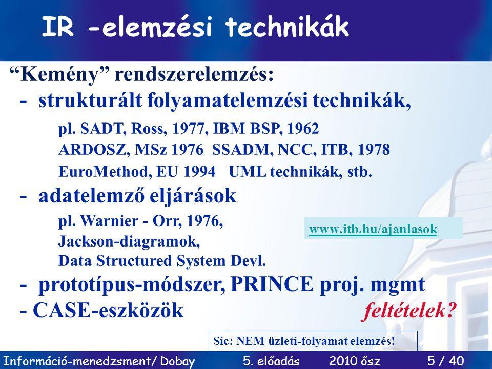 IR -elemzési technikák
