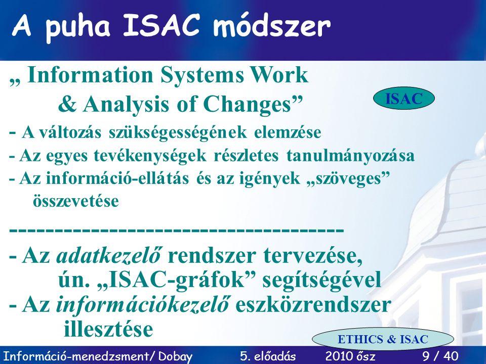 A puha ISAC módszer -------------------------------------