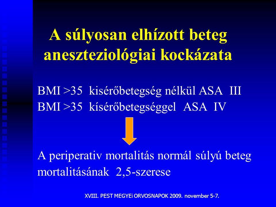A súlyosan elhízott beteg aneszteziológiai kockázata