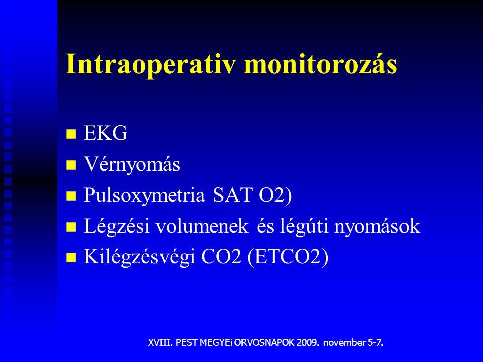 Intraoperativ monitorozás