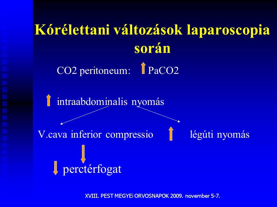 Kórélettani változások laparoscopia során