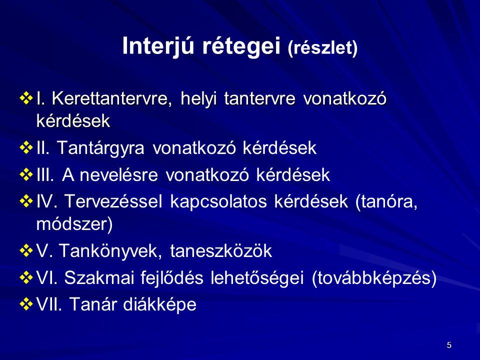 Interjú rétegei (részlet)
