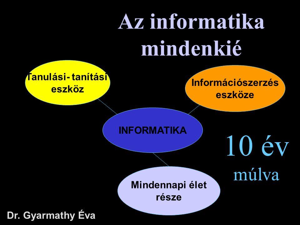 10 év múlva Az informatika mindenkié Tanulási- tanítási eszköz