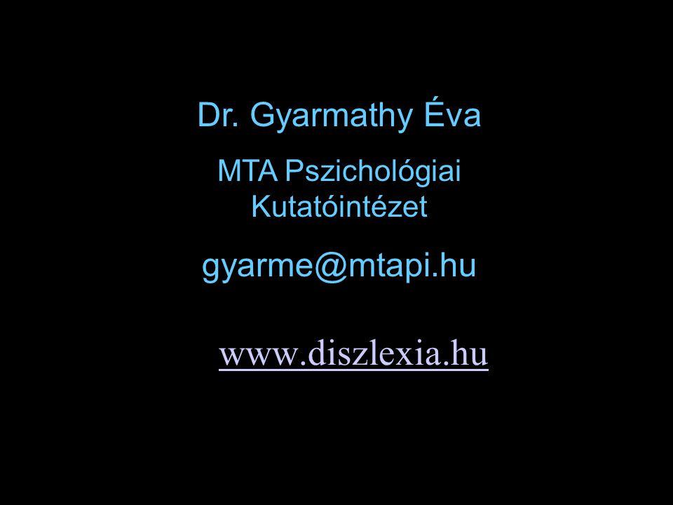 MTA Pszichológiai Kutatóintézet