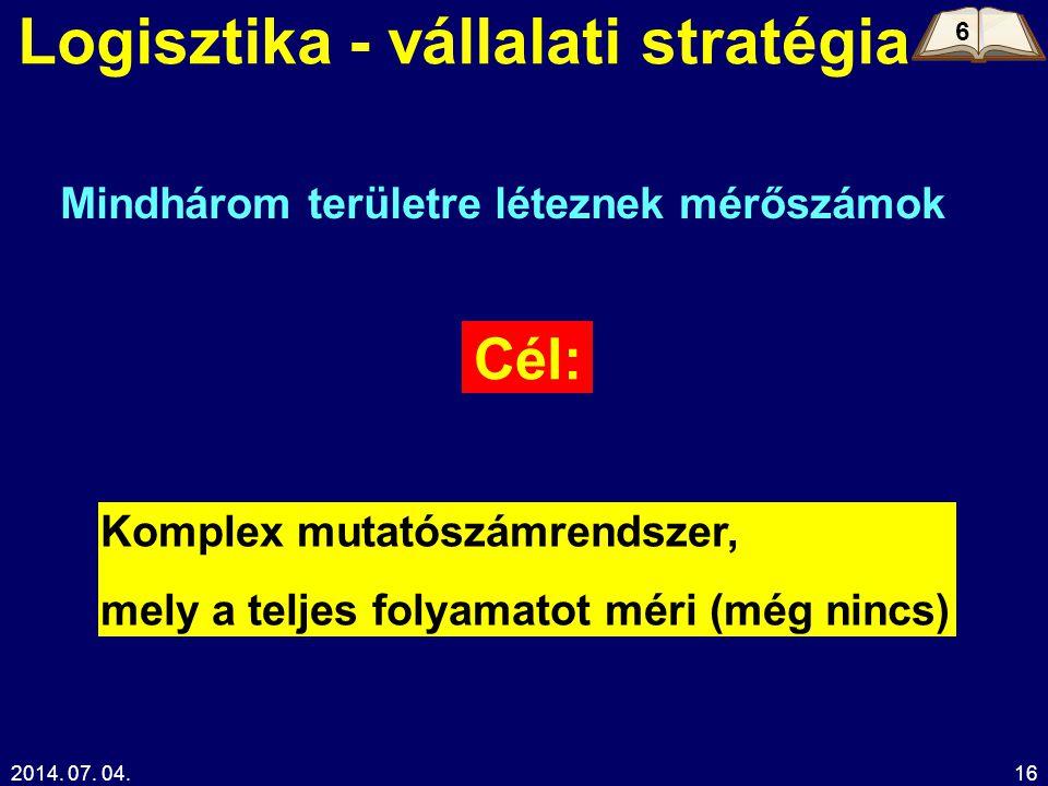 Logisztika - vállalati stratégia