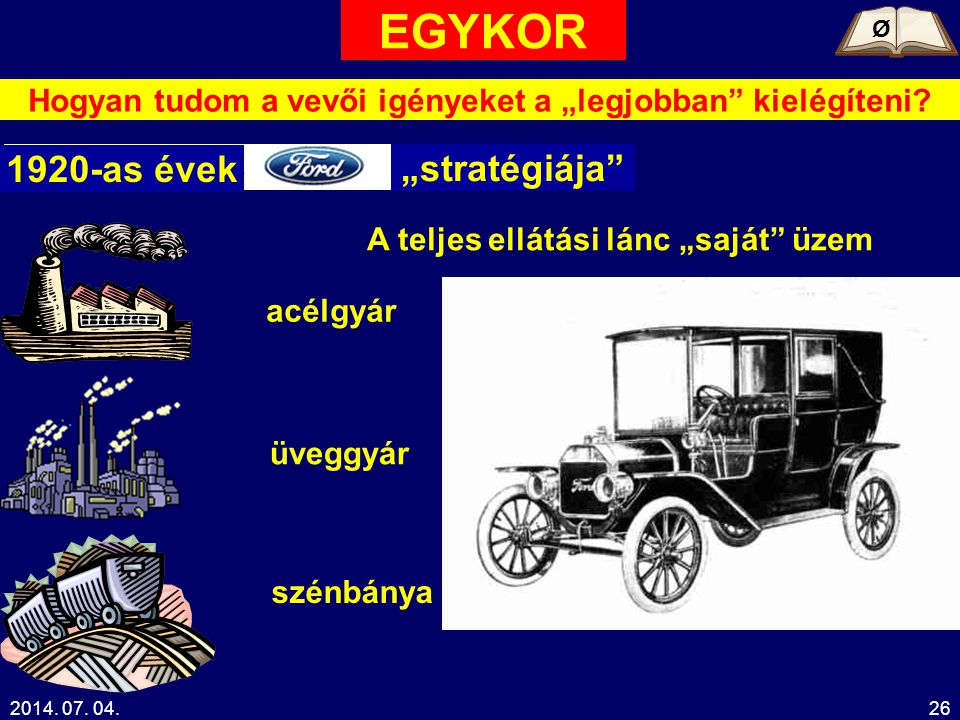 """EGYKOR 1920-as évek """"stratégiája"""