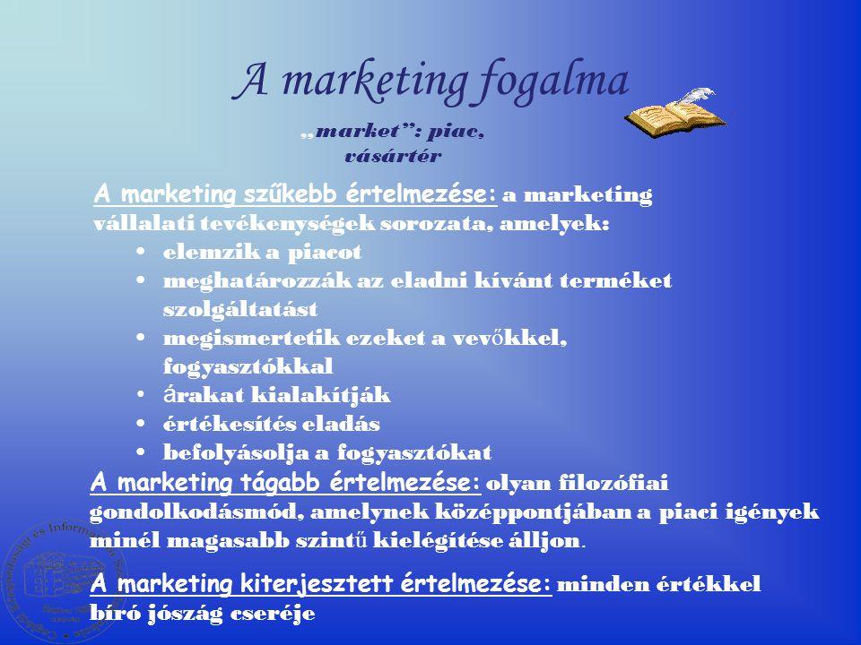 """""""market : piac, vásártér"""