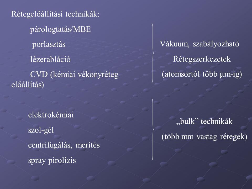 Rétegelőállítási technikák: párologtatás/MBE porlasztás lézerabláció