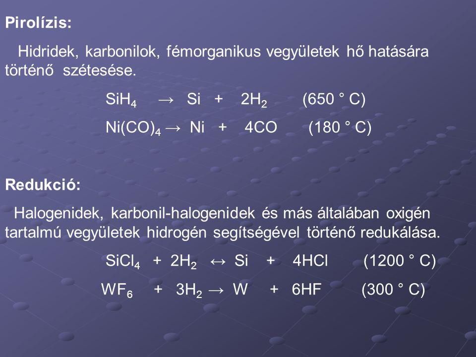 Pirolízis: Hidridek, karbonilok, fémorganikus vegyületek hő hatására történő szétesése. SiH4 → Si + 2H2 (650 ° C)